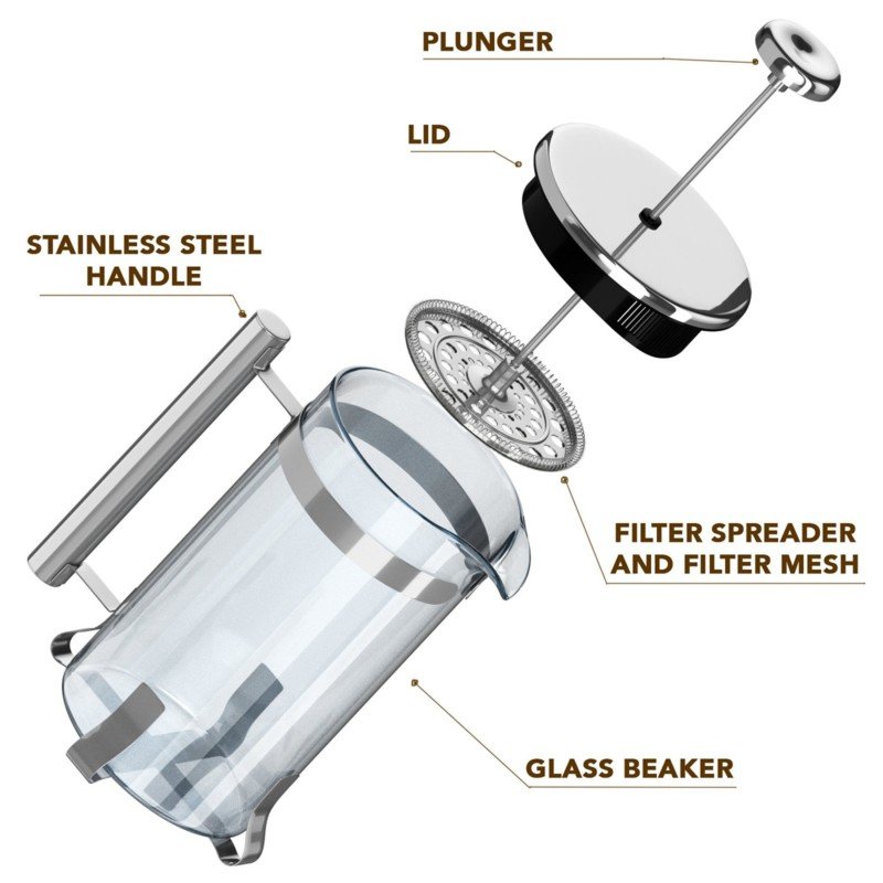 Main Components of French Press Carafe