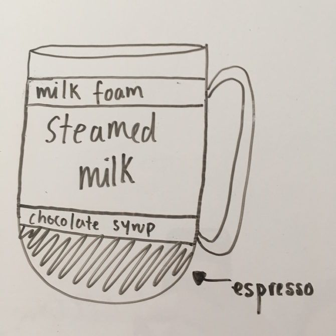 Does Mocha contain caffeine?