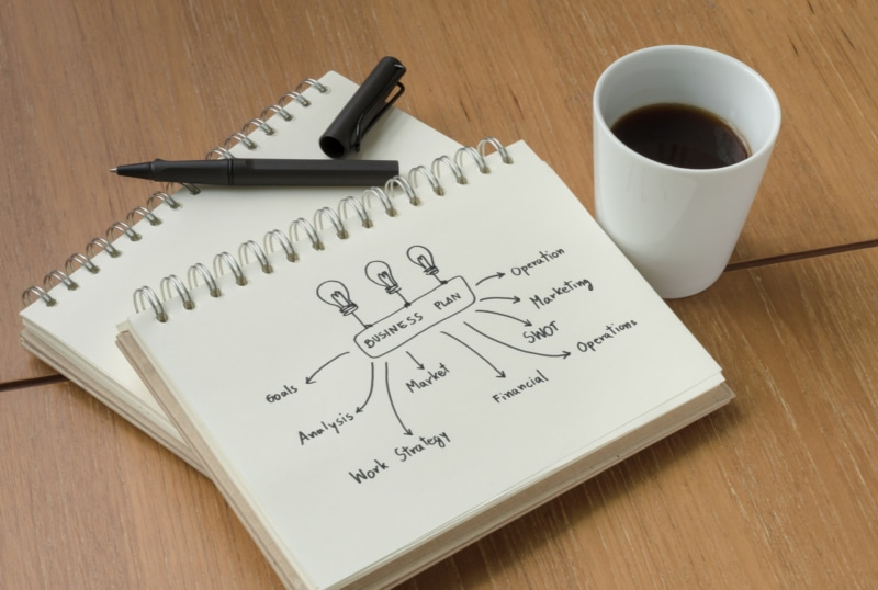 Why Do Coffee Shops Fail? Simple-But-Overlooked Reasons Intro 2