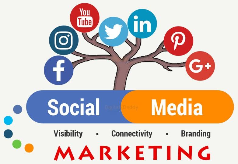 3. Do A Less Spending Marketing