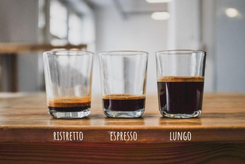 The Espresso Ristretto Explanation