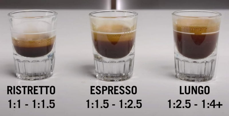 Brewing Guides for Ristretto Shot