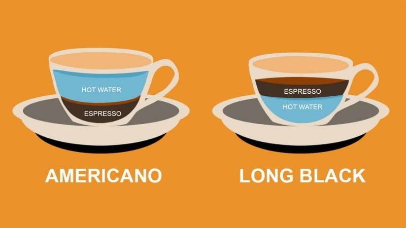 What makes Long Black different from Americano?