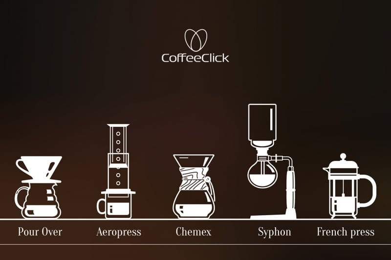 From Beans to Drinking: Brewing Methods