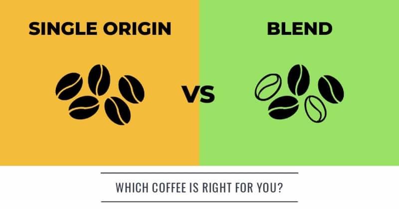 "The Term ""Single Origin Coffee""- 2"