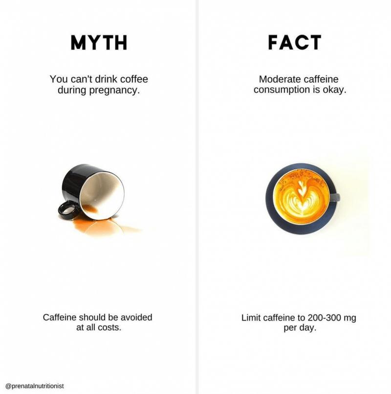 Moderate Caffeine Consumption During Pregnancy